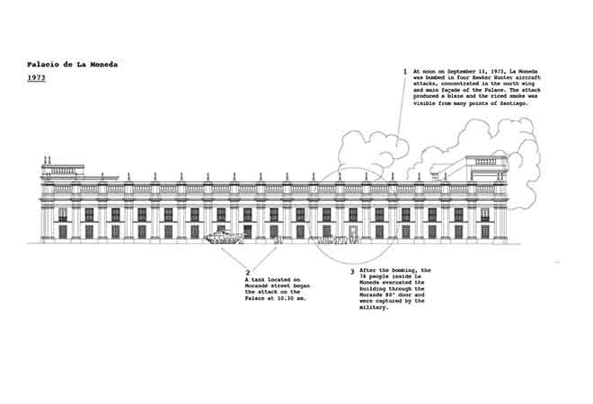 Drawing of the Palacio de La Moneda 1973, year of the Chilean coup d'etat. A tank and people on the front, blaze and smoke rising to the sky.