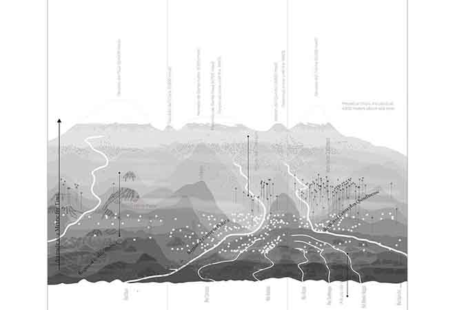 A drawing of mountains showing Altitude as Metric for Time.