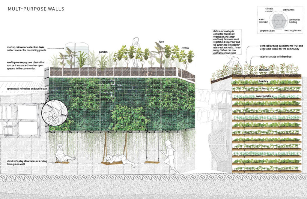 Ariel Xiao He Bi, MLA I. Derelict walls can be transformed into green walls that can not only purify air but function as vertical farms. Those walls can connect to the roof to form a continuous farming and nursery structure that can supply a substantial amount of fruits, herbs, and vegetables for the community.